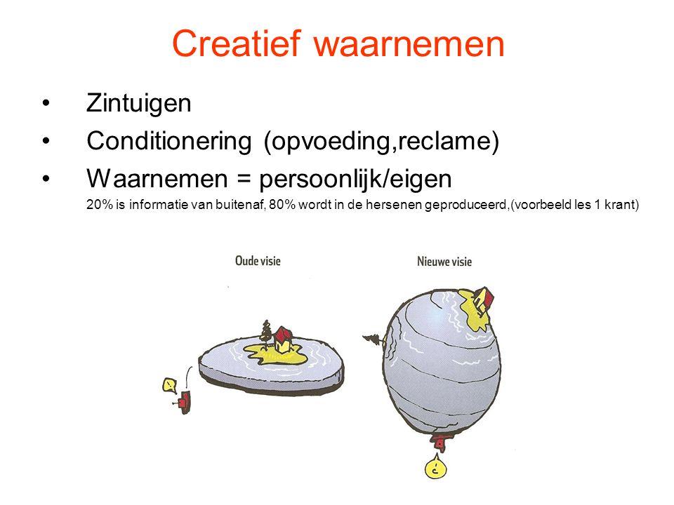 Creatief waarnemen Zintuigen Conditionering (opvoeding,reclame)