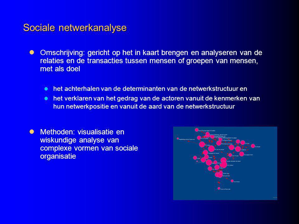 Sociale netwerkanalyse