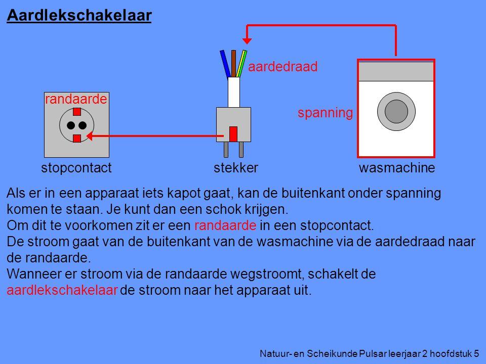 Aardlekschakelaar stekker aardedraad spanning wasmachine randaarde