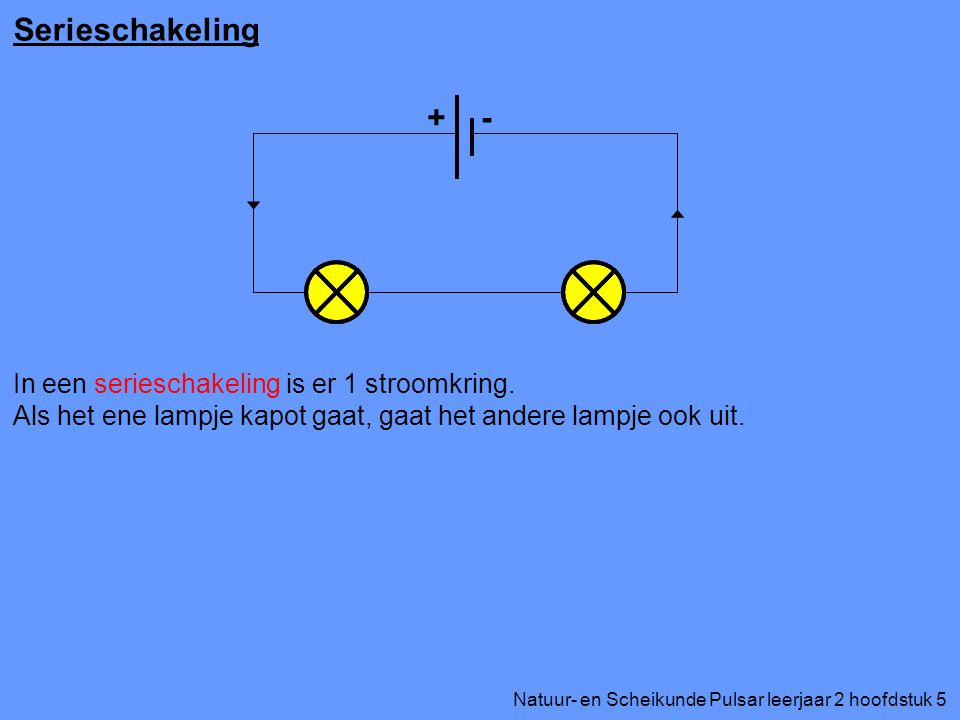 Serieschakeling + - In een serieschakeling is er 1 stroomkring.