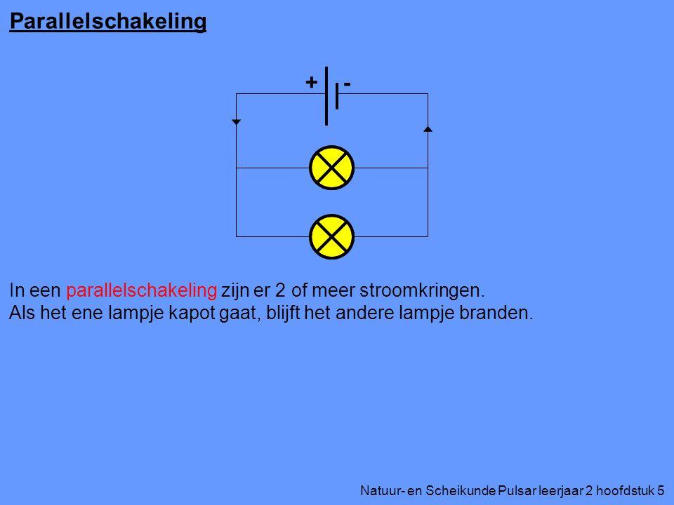 Parallelschakeling + -