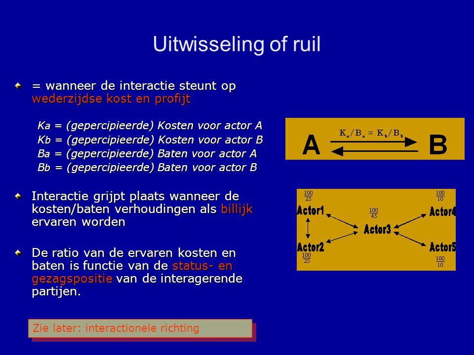Uitwisseling of ruil = wanneer de interactie steunt op wederzijdse kost en profijt. Ka = (gepercipieerde) Kosten voor actor A.