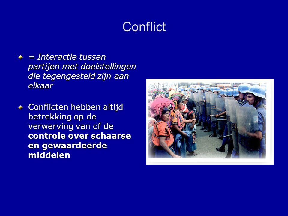 Conflict = Interactie tussen partijen met doelstellingen die tegengesteld zijn aan elkaar.