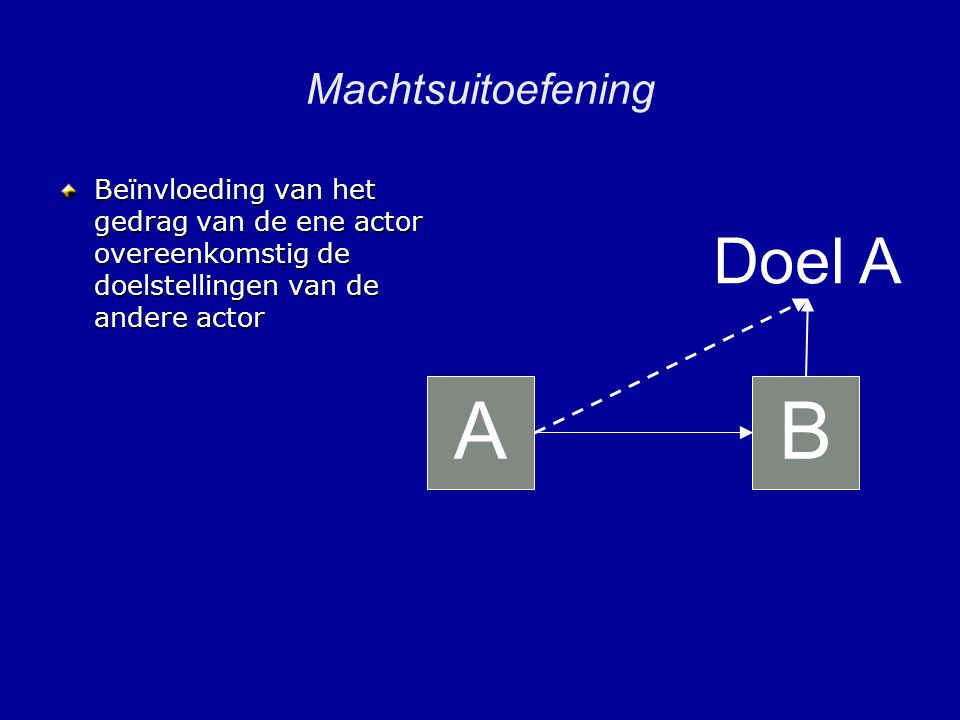 A B Doel A Machtsuitoefening
