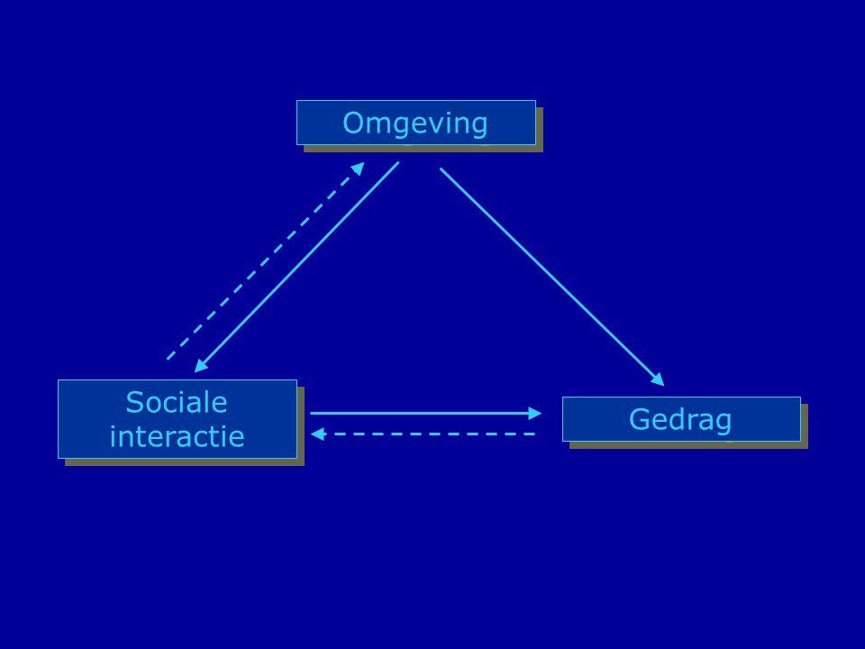 Omgeving Sociale interactie Gedrag