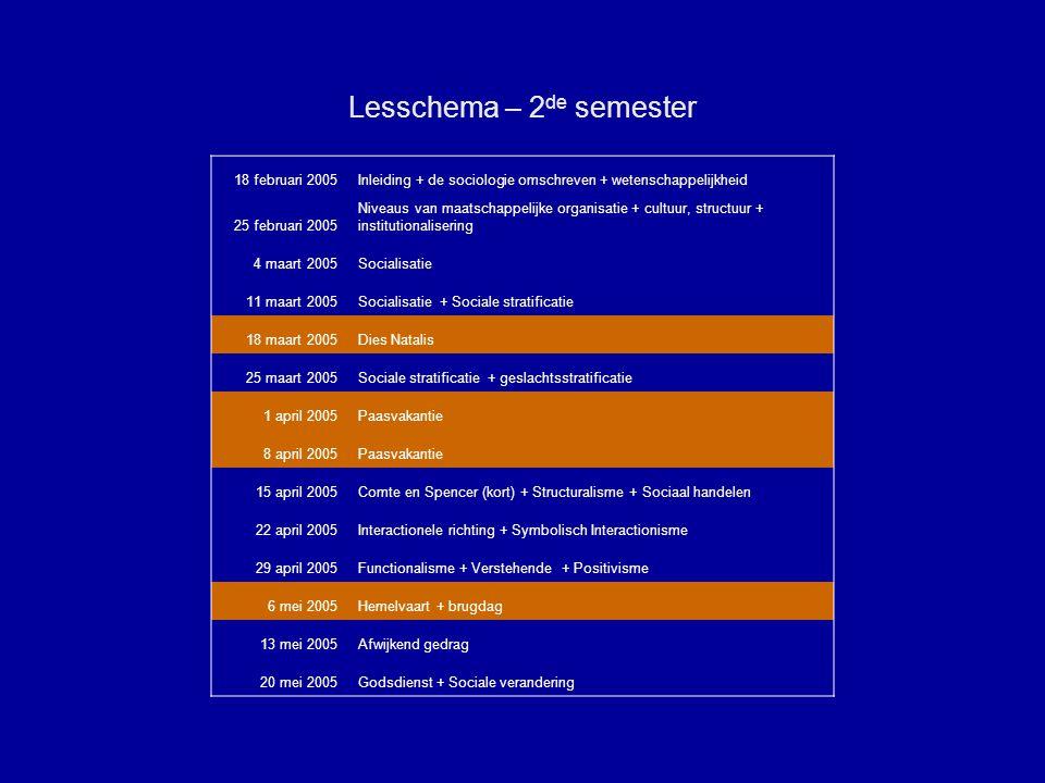 Lesschema – 2de semester