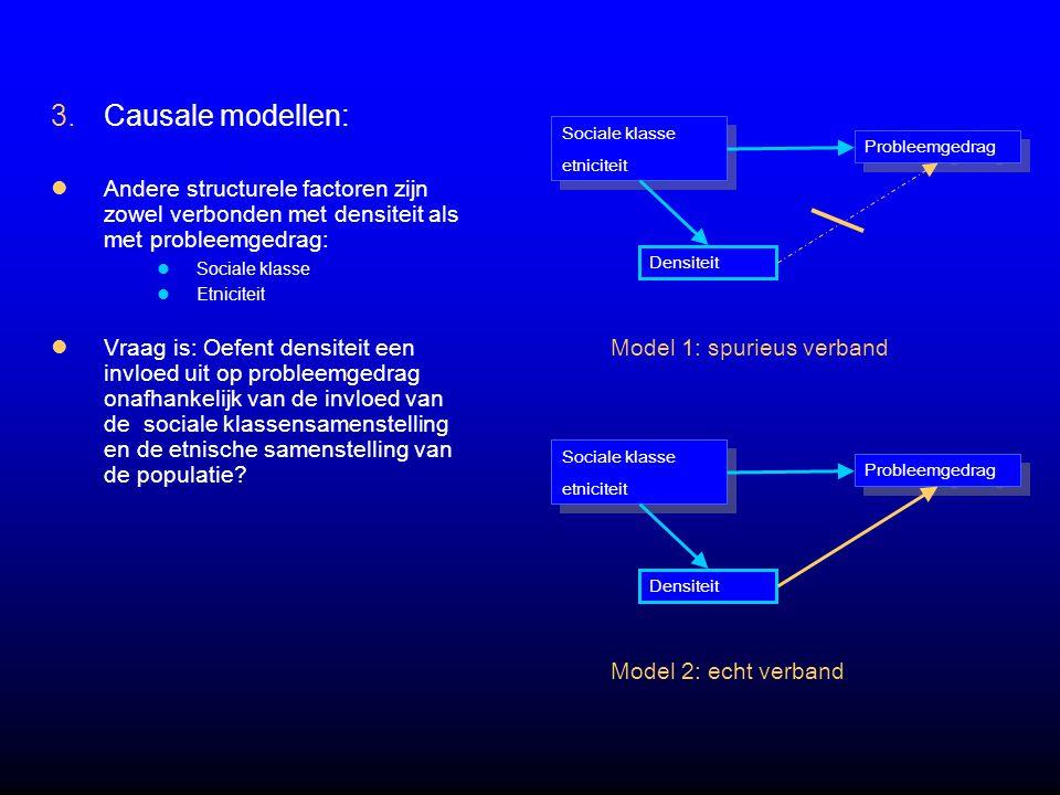 Causale modellen: Andere structurele factoren zijn zowel verbonden met densiteit als met probleemgedrag: