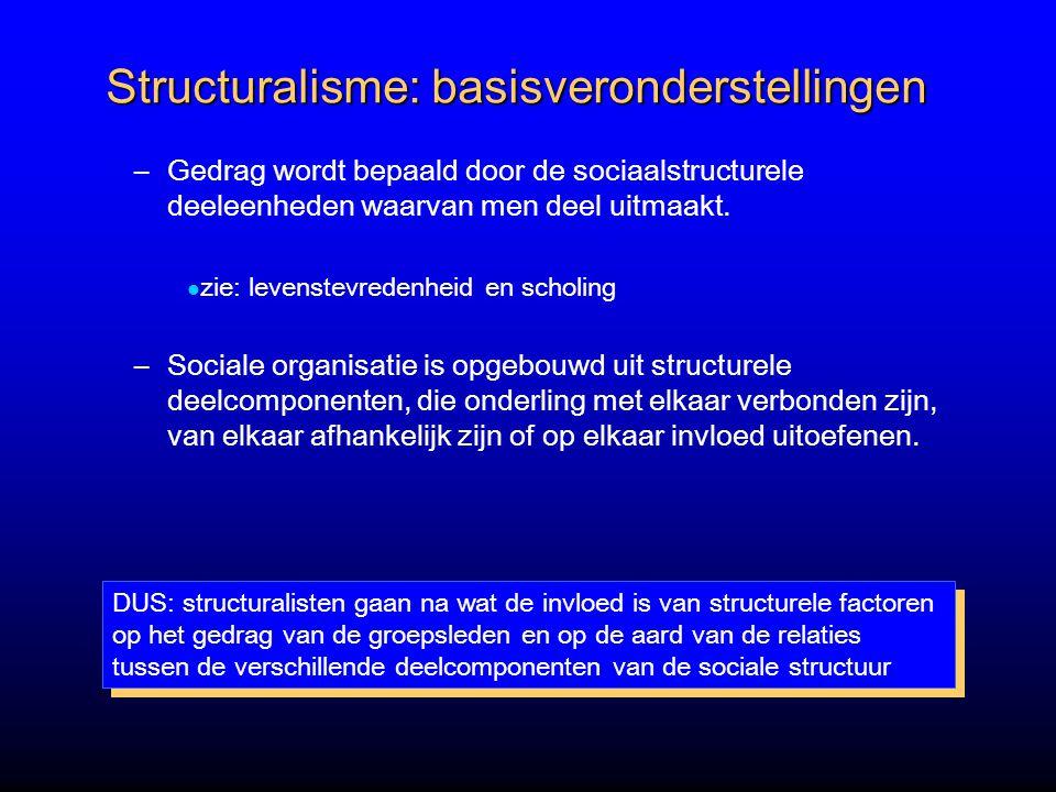 Structuralisme: basisveronderstellingen