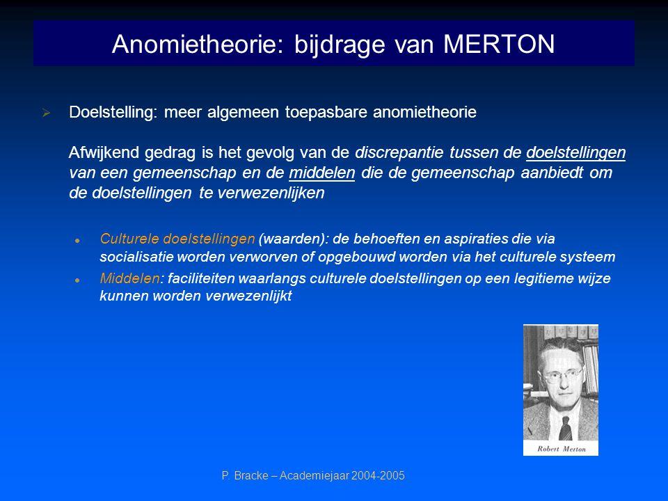 Anomietheorie: bijdrage van MERTON