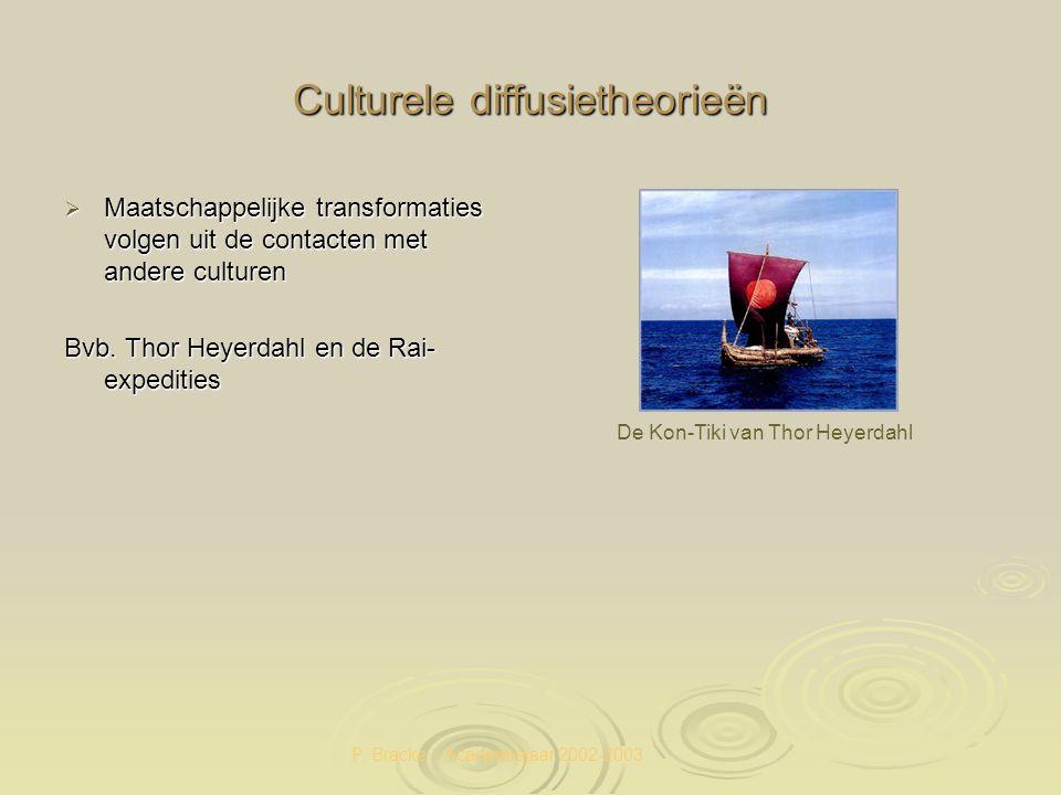 Culturele diffusietheorieën