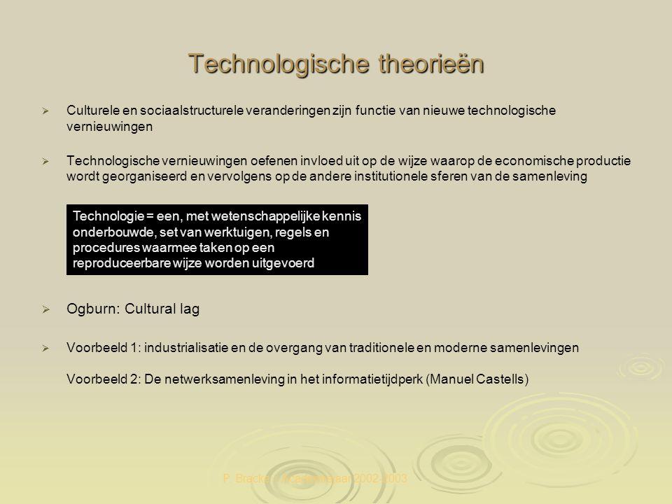 Technologische theorieën