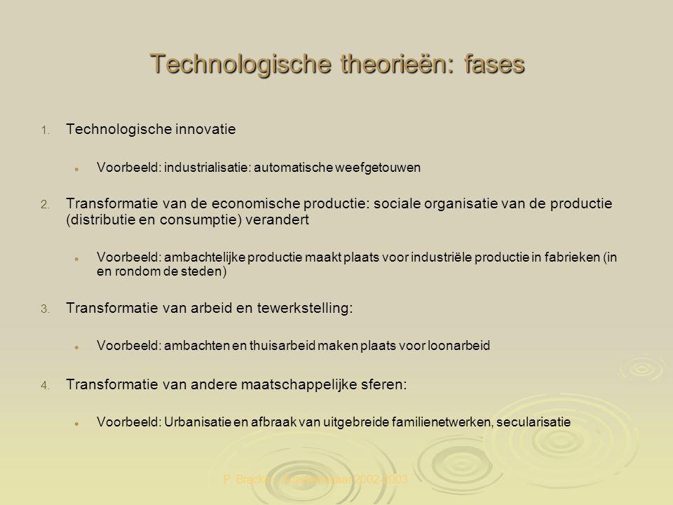 Technologische theorieën: fases