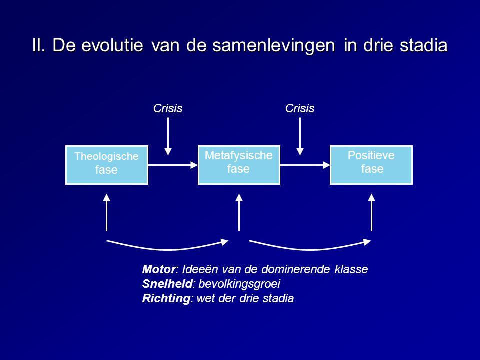 II. De evolutie van de samenlevingen in drie stadia