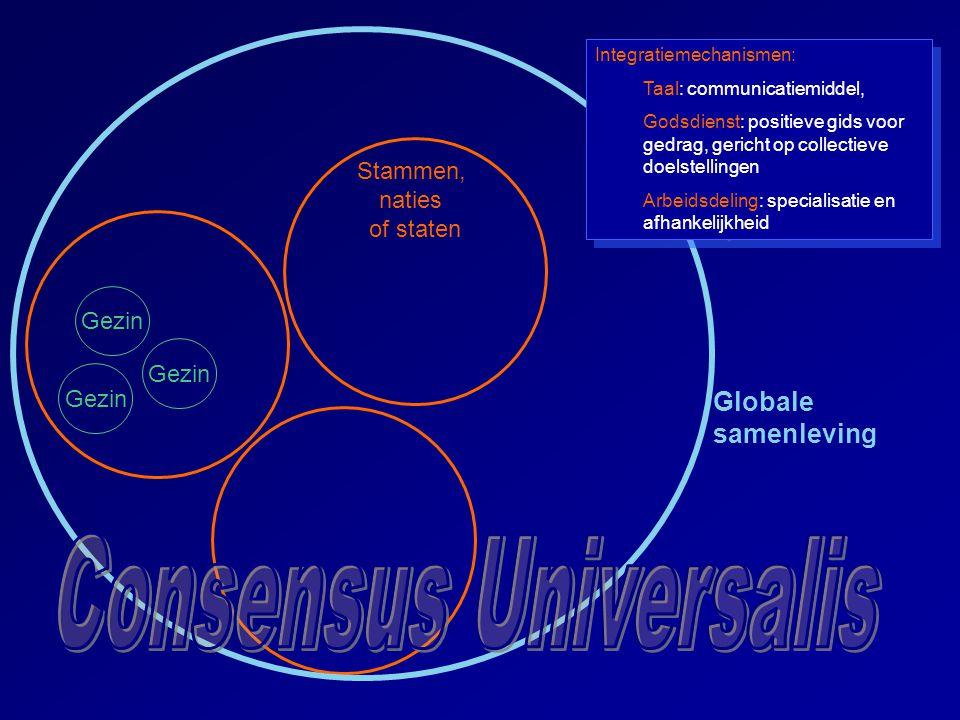 Consensus Universalis