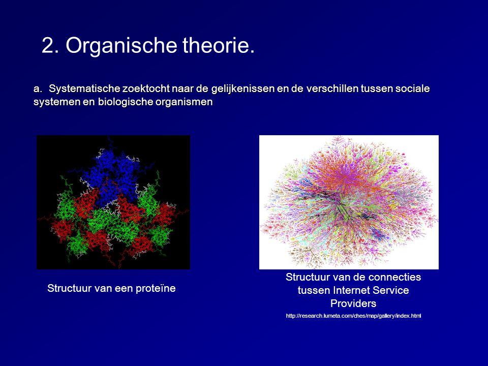 2. Organische theorie. a. Systematische zoektocht naar de gelijkenissen en de verschillen tussen sociale systemen en biologische organismen.