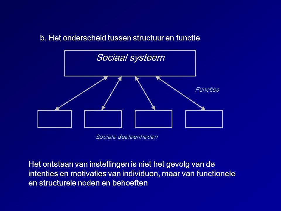 Sociaal systeem b. Het onderscheid tussen structuur en functie