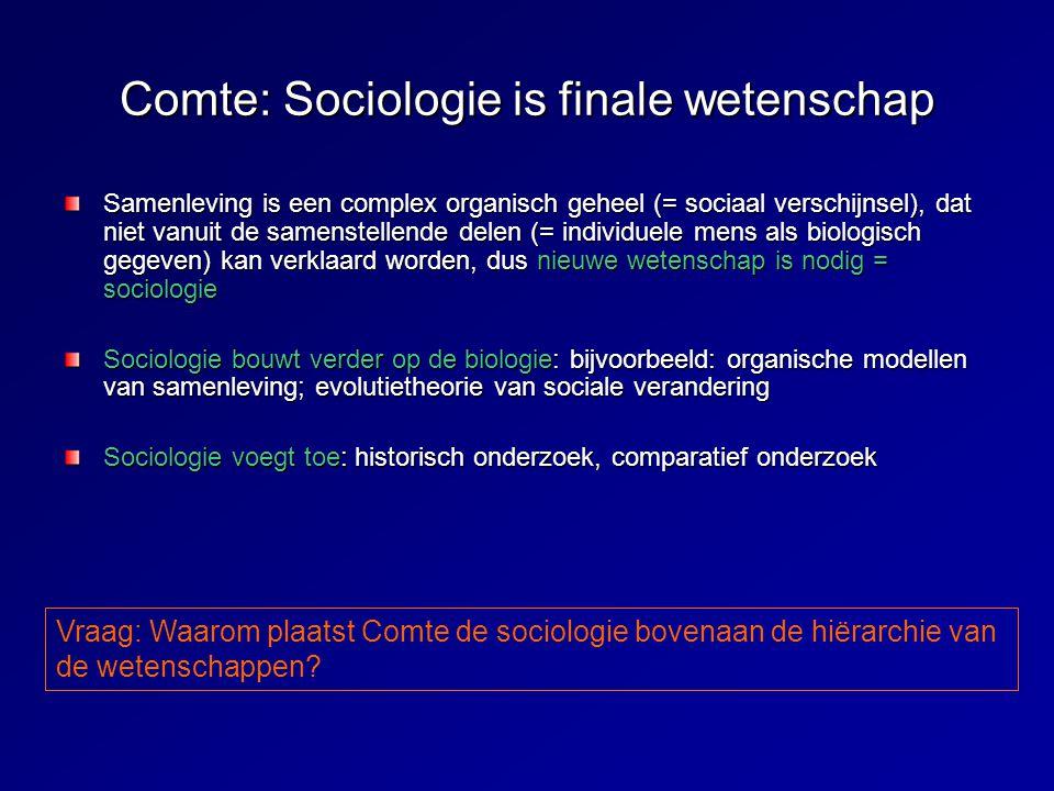 Comte: Sociologie is finale wetenschap