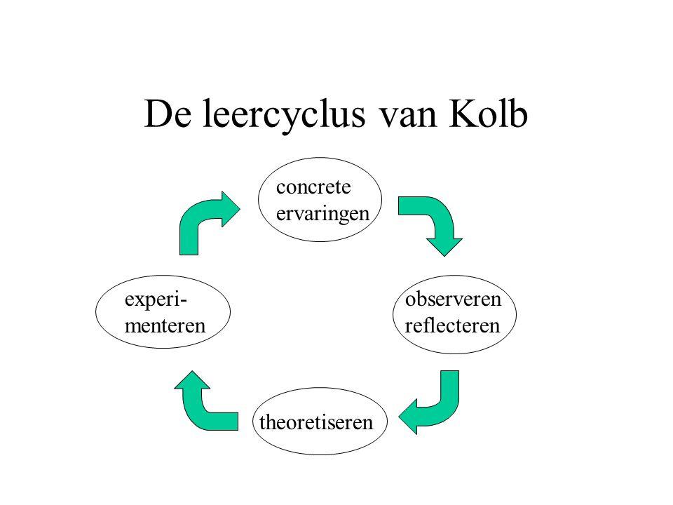 De leercyclus van Kolb concrete ervaringen experi- menteren observeren