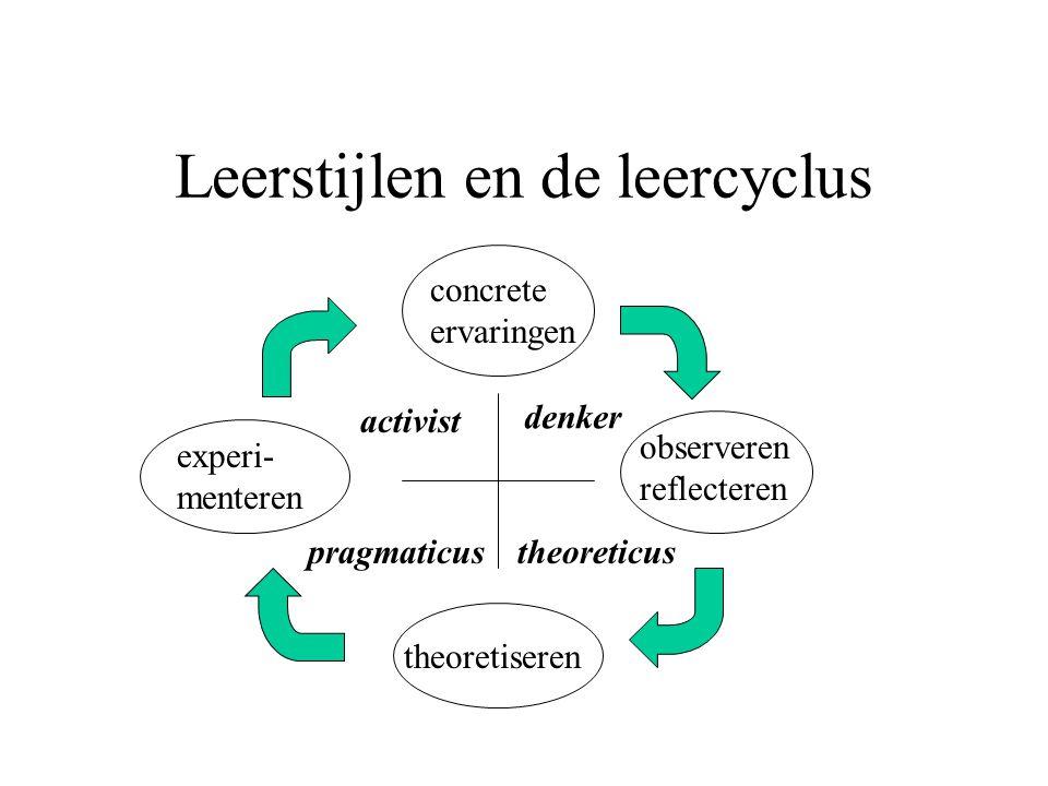 Leerstijlen en de leercyclus