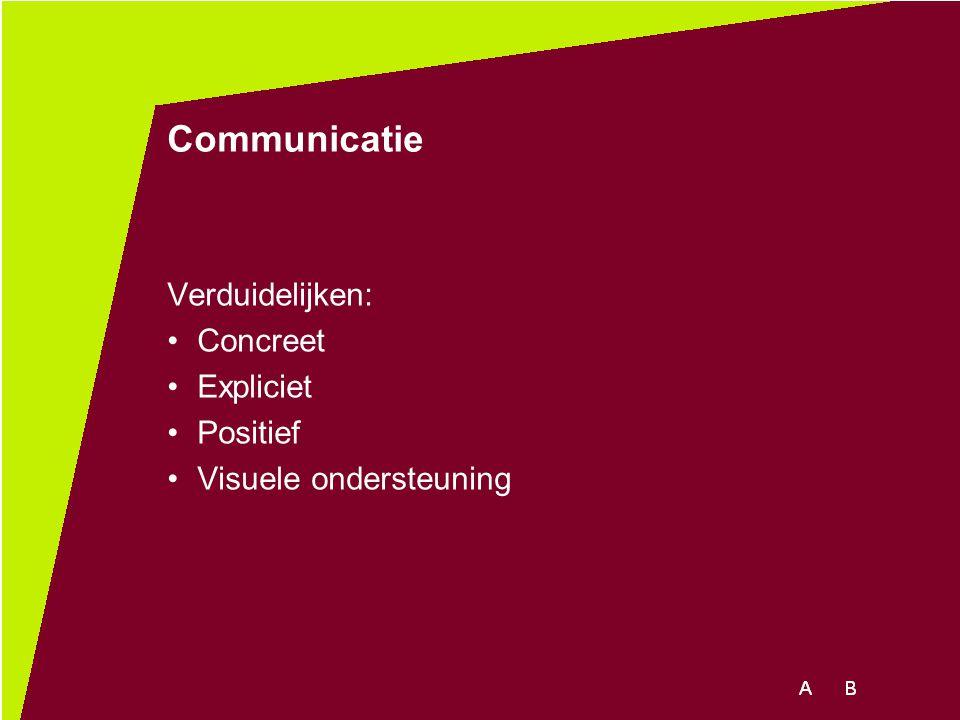 Communicatie Verduidelijken: Concreet Expliciet Positief
