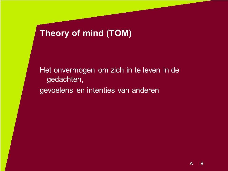 Theory of mind (TOM) Het onvermogen om zich in te leven in de gedachten, gevoelens en intenties van anderen.