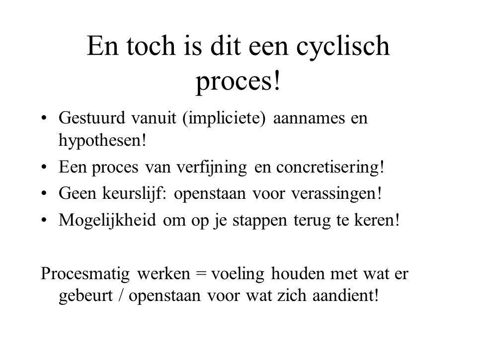 En toch is dit een cyclisch proces!