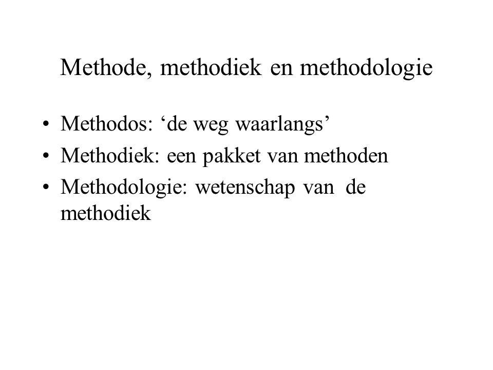 Methode, methodiek en methodologie