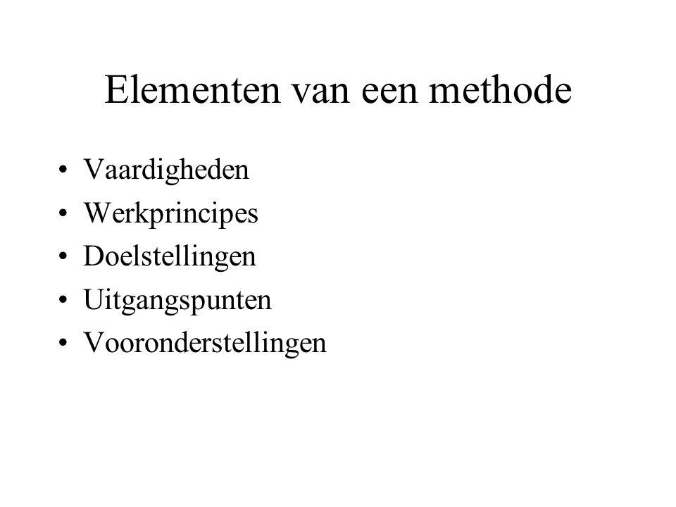 Elementen van een methode