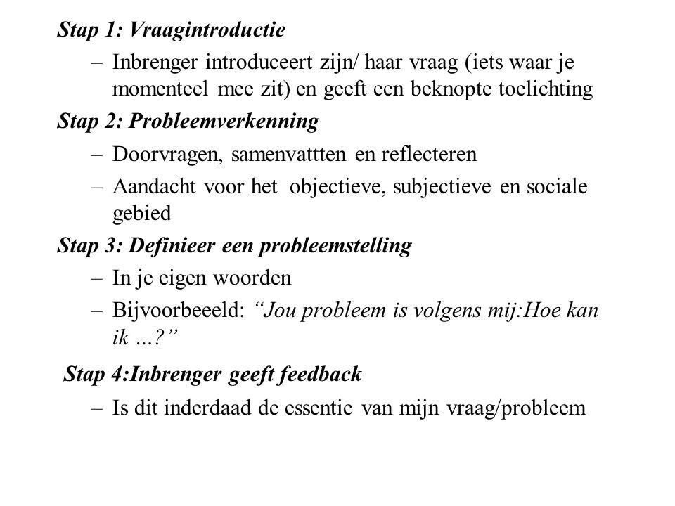 Stap 4:Inbrenger geeft feedback