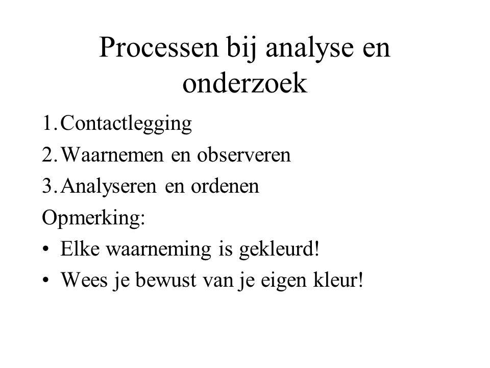 Processen bij analyse en onderzoek