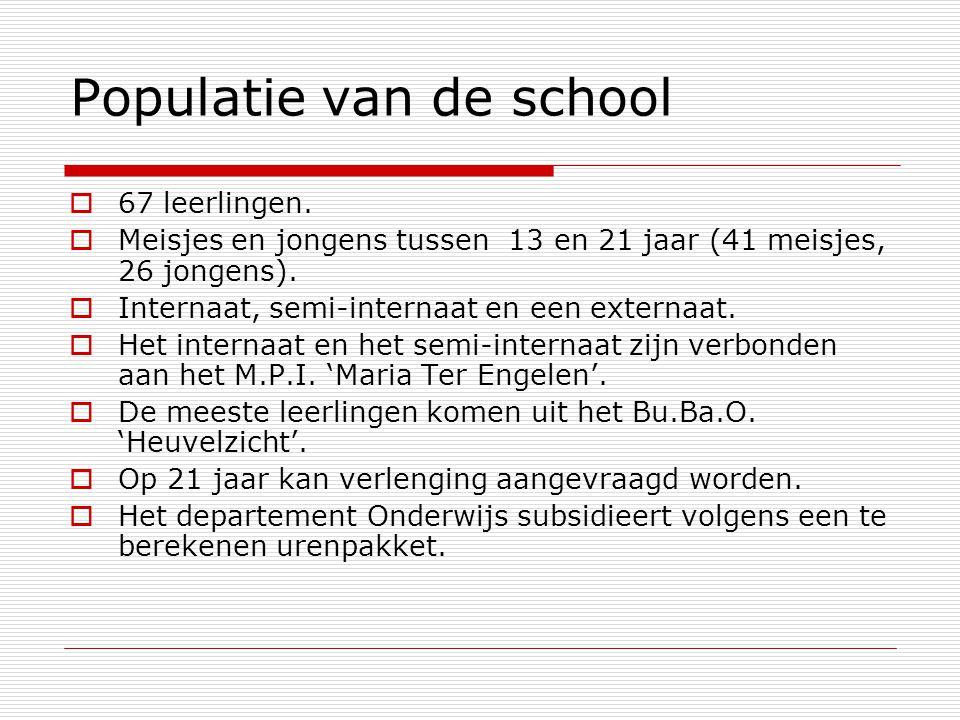 Populatie van de school