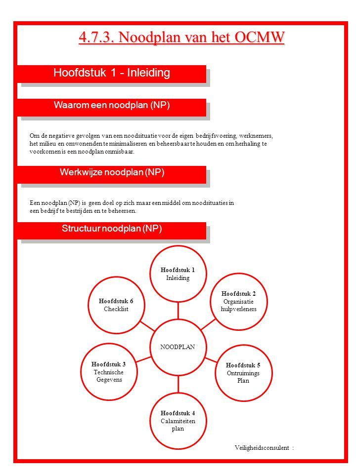 4.7.3. Noodplan van het OCMW Hoofdstuk 1 - Inleiding