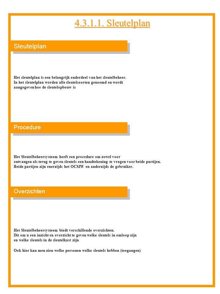 4.3.1.1. Sleutelplan Sleutelplan Procedure Overzichten
