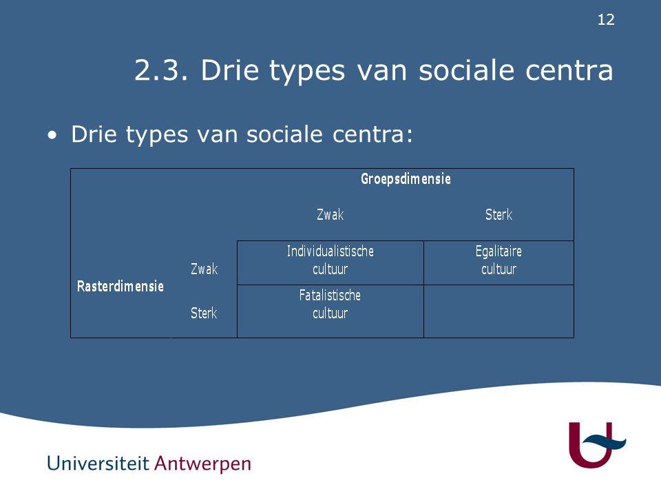2.3.1. Individualistische organisatiecultuur (1)