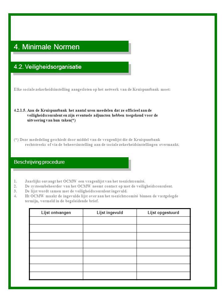4. Minimale Normen 4.2. Veiligheidsorganisatie Beschrijving procedure