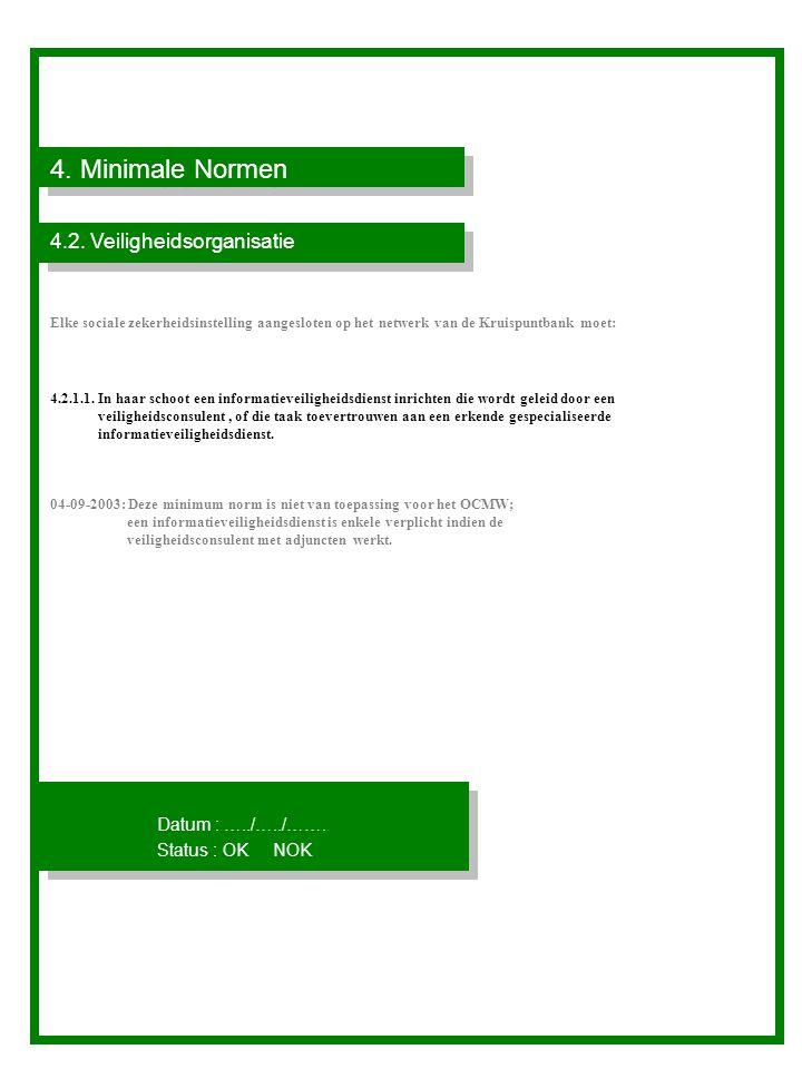 4. Minimale Normen 4.2. Veiligheidsorganisatie Datum : …../…../…….
