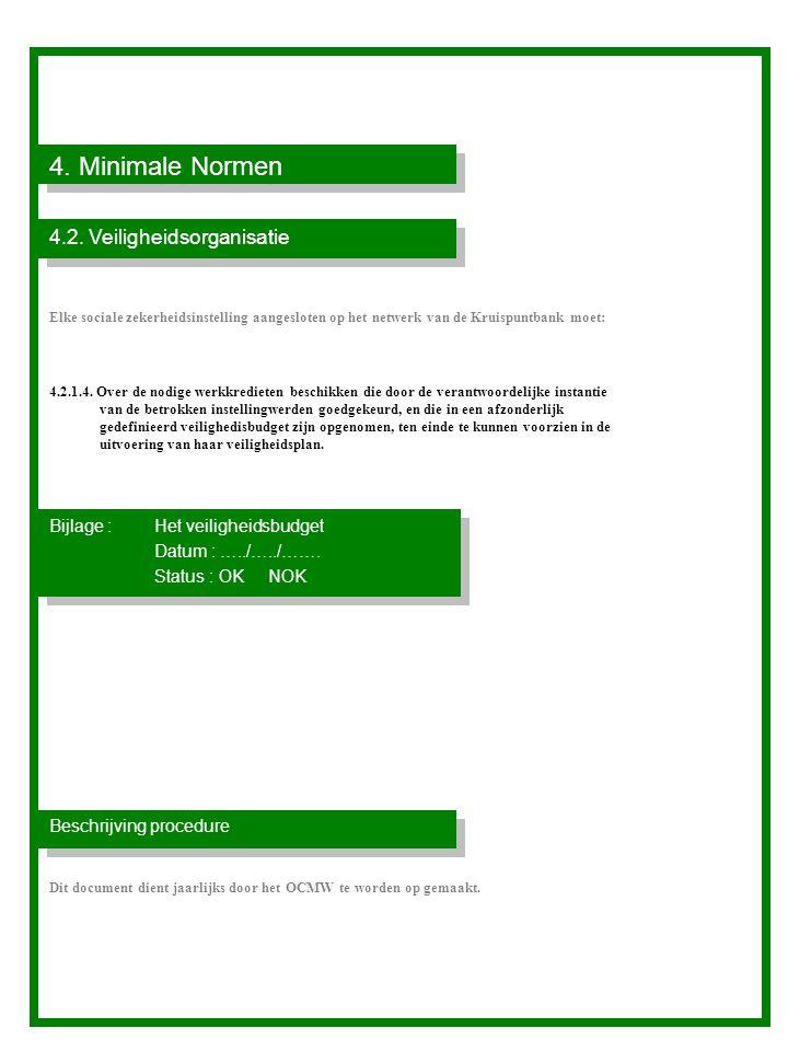 4. Minimale Normen 4.2. Veiligheidsorganisatie