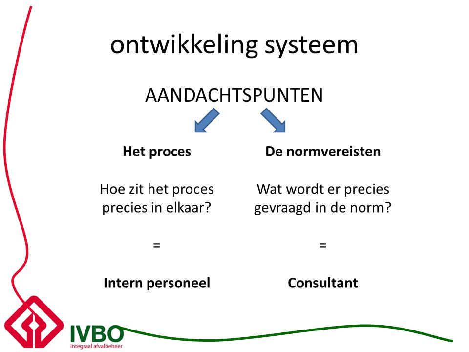 ontwikkeling systeem AANDACHTSPUNTEN Het proces
