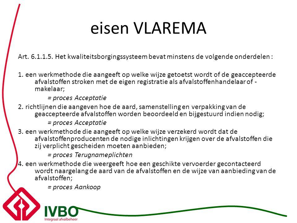 eisen VLAREMA Art. 6.1.1.5. Het kwaliteitsborgingssysteem bevat minstens de volgende onderdelen :