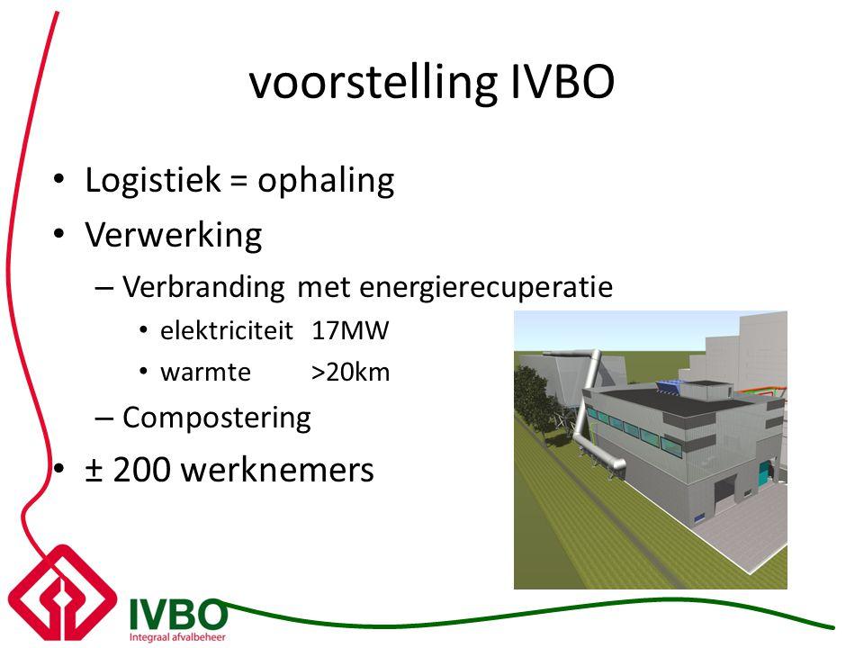 voorstelling IVBO Logistiek = ophaling Verwerking ± 200 werknemers