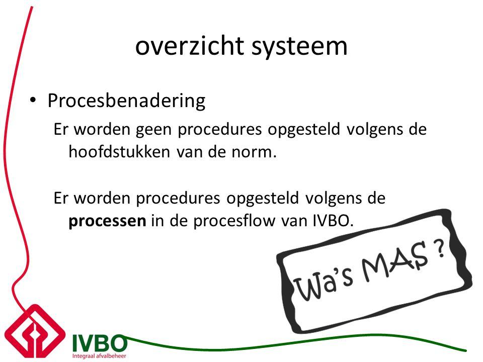 overzicht systeem Procesbenadering