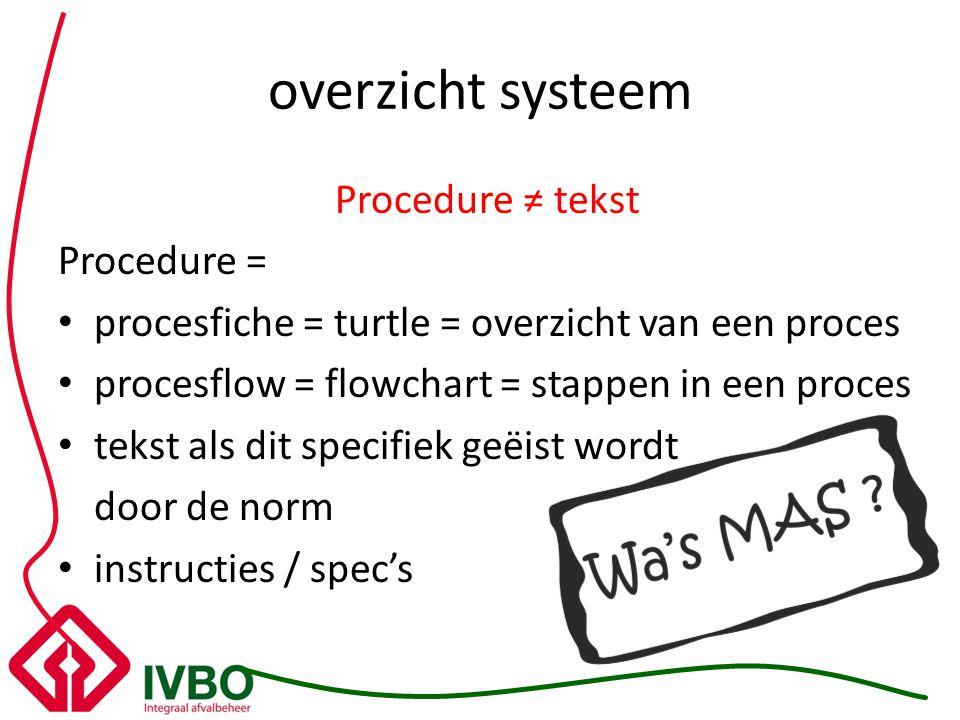 overzicht systeem Procedure ≠ tekst Procedure =