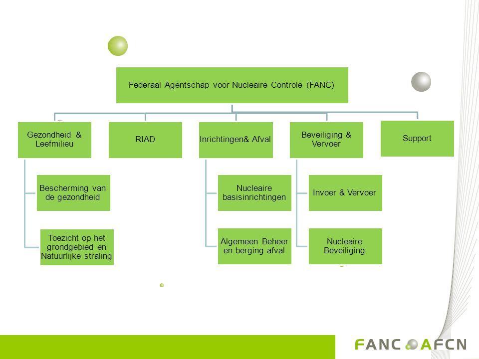 Federaal Agentschap voor Nucleaire Controle (FANC)