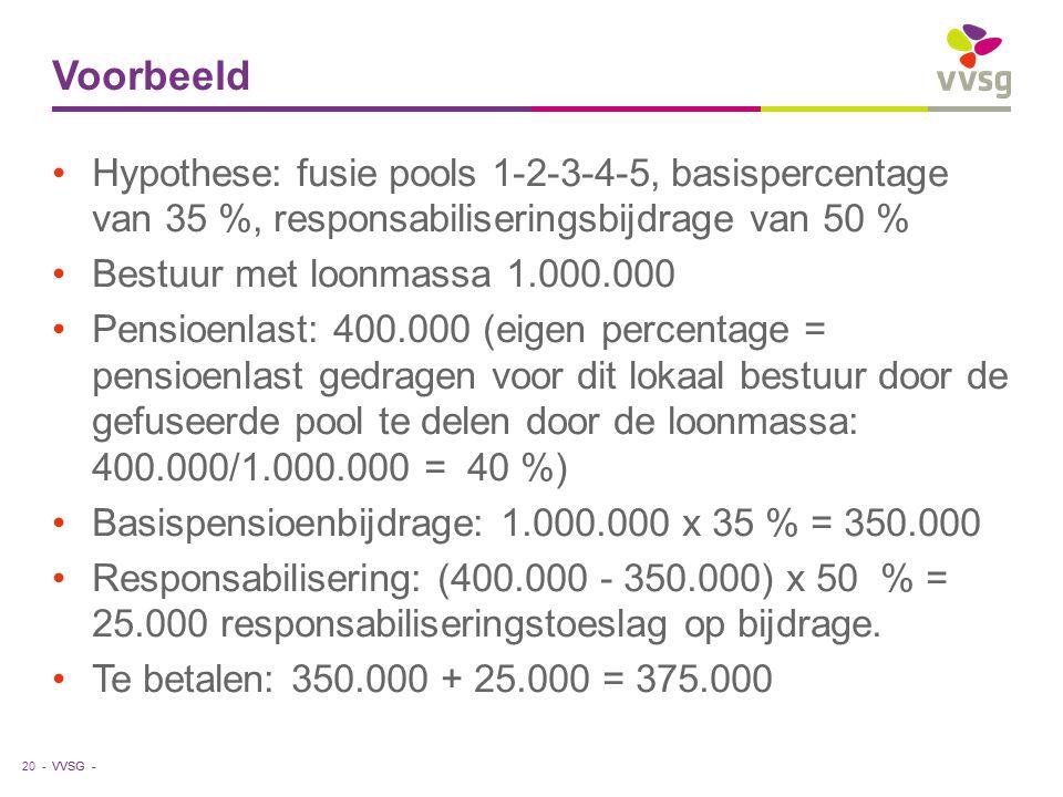 Voorbeeld Hypothese: fusie pools 1-2-3-4-5, basispercentage van 35 %, responsabiliseringsbijdrage van 50 %