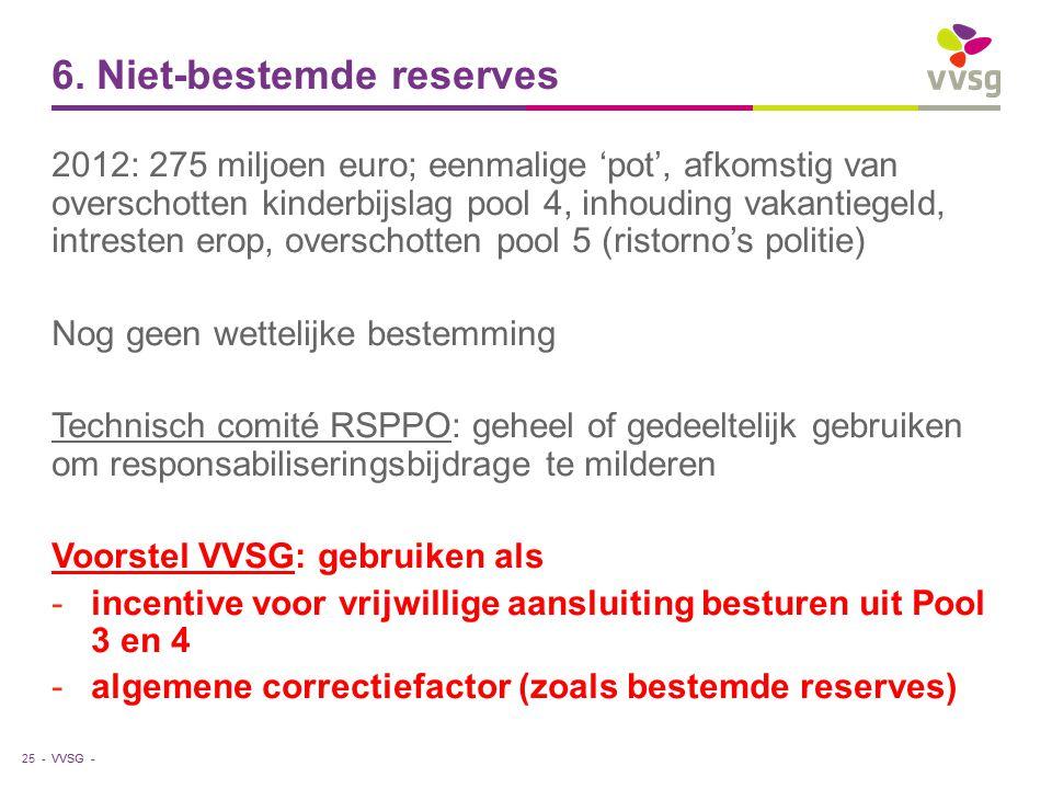 6. Niet-bestemde reserves