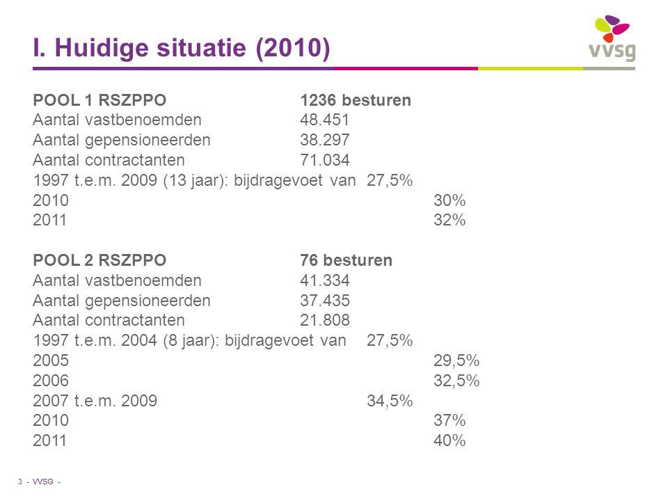 I. Huidige situatie (2010) POOL 1 RSZPPO 1236 besturen