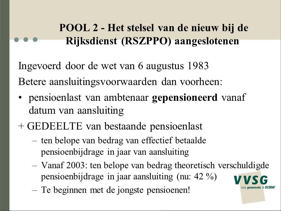 Ingevoerd door de wet van 6 augustus 1983