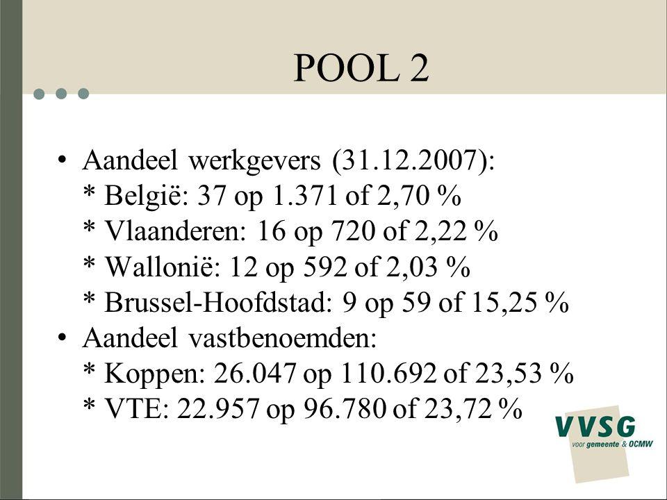 POOL 2 Aandeel werkgevers (31.12.2007):