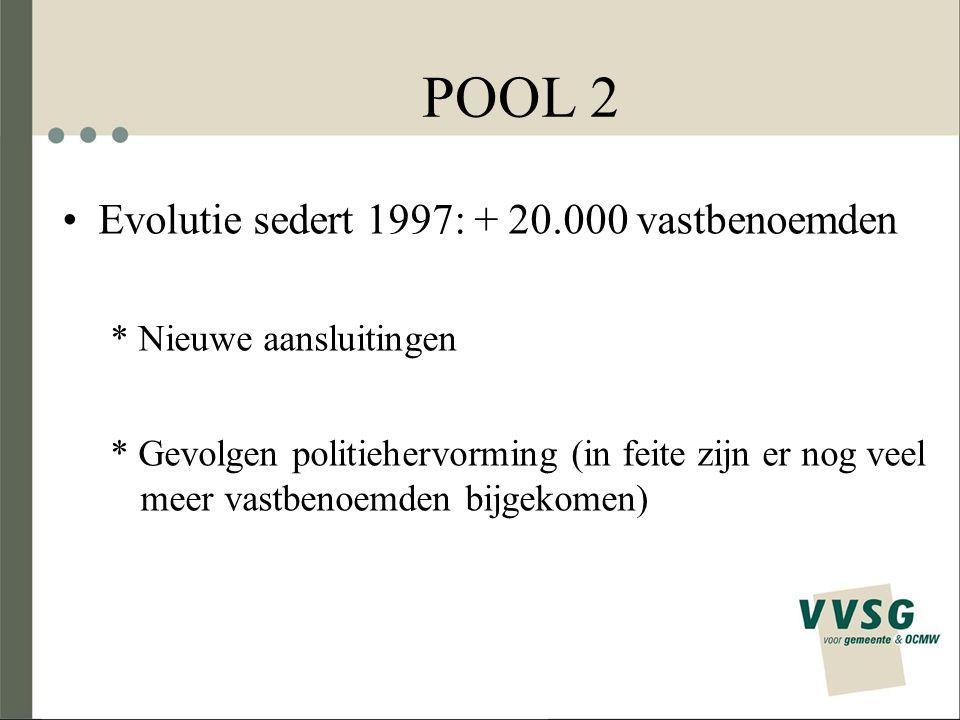 POOL 2 Evolutie sedert 1997: + 20.000 vastbenoemden