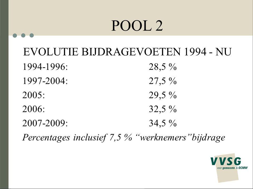 EVOLUTIE BIJDRAGEVOETEN 1994 - NU